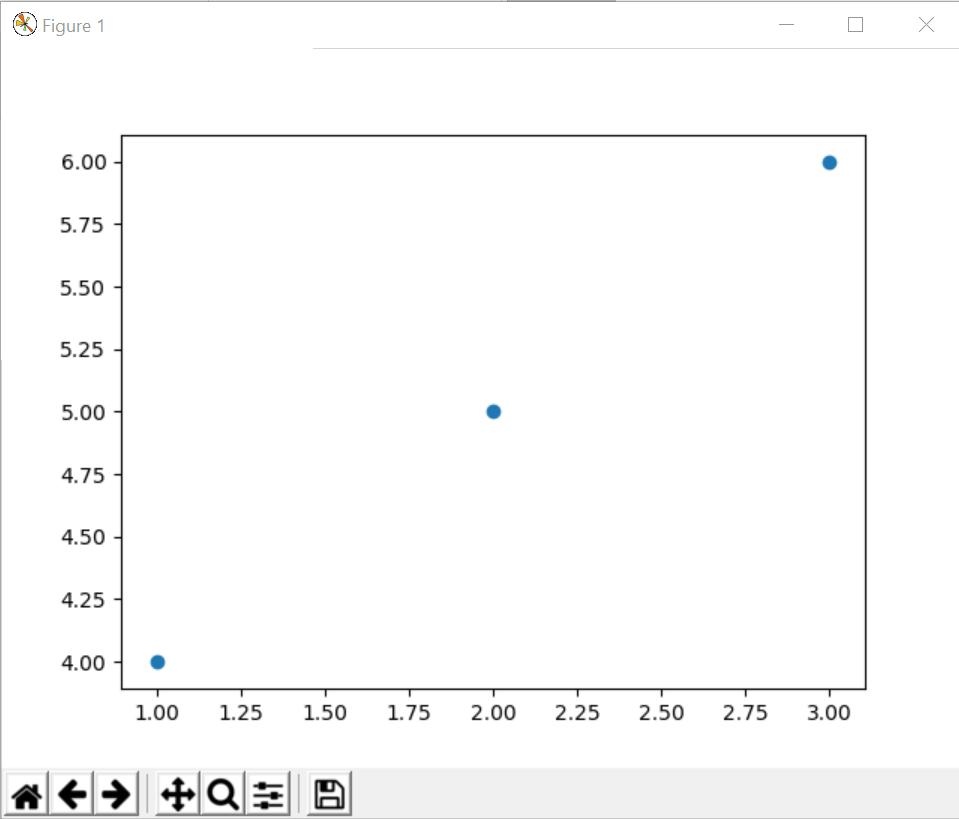 matplotlib scatter plot